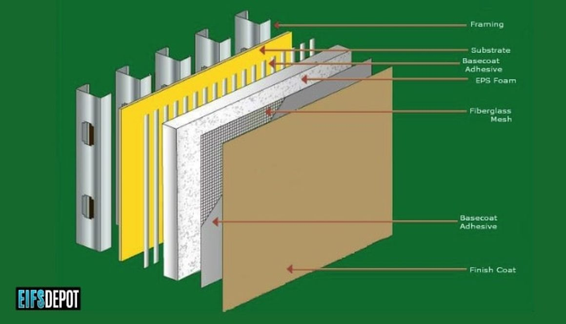 eifs-diagram