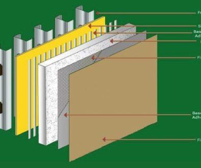 eifs-diagram