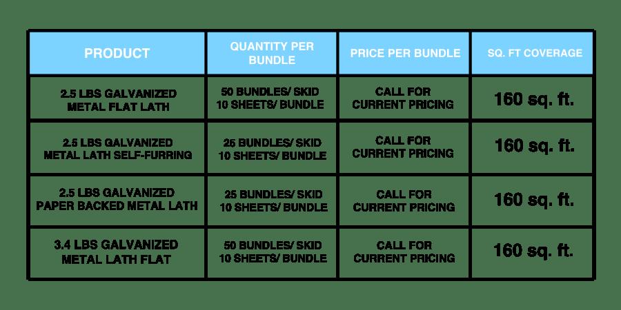NEW_metal_lath_pricing